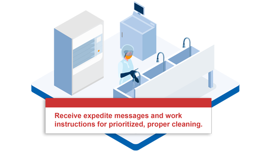 Receive expedited messages and work instructions for prioritized, proper cleaning.