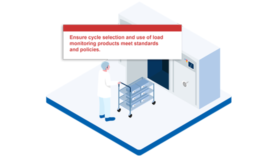 Ensure cycle selection and use of load monitoring products meet standards and policies.