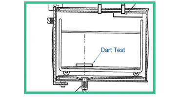 Placement Dart Daily Air Removal Test used in prevacuum steam sterilizers