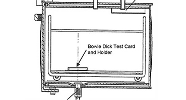 VERIFY Bowie Dick Test card placement in a prevacuum steam sterilizer